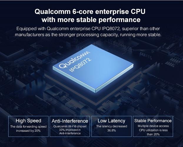 Procesador Qualcomm IPQ8072