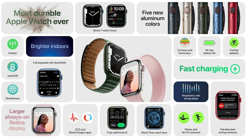Apple unveils Watch 7: large display, slim body and watchOS 8